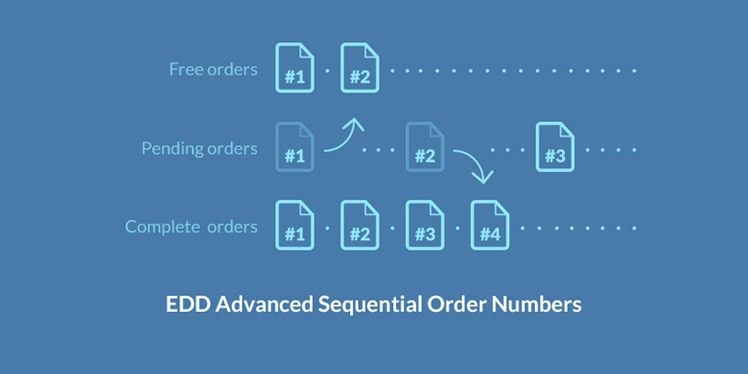 Advanced Sequential Order Numbers For Easy Digital Downloads